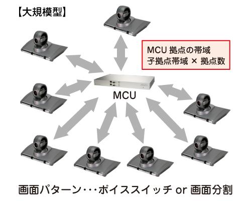VC説明図3