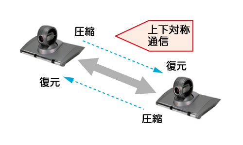 VCの説明図1