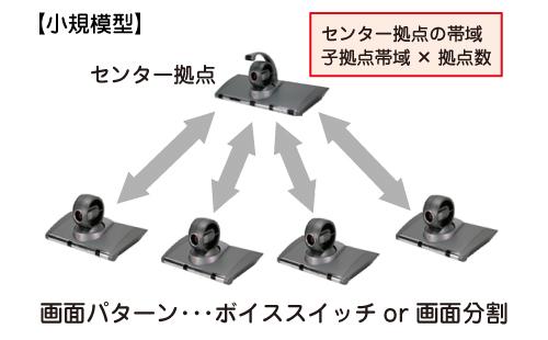 VCの説明図2
