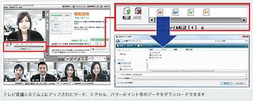 ウェブ会議システムV-CUBE基本機能 ファイル転送機能