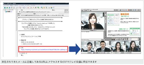 ウェブ会議システムV-CUBE基本機能 招待機能