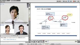 ウェブ会議システムV-CUBE画面レイアウト 基本画面(3人まで)