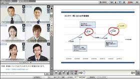 ウェブ会議システムV-CUBE画面レイアウト 基本画面(6人まで)