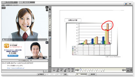 ウェブ会議システムV-CUBEセールス&サポート