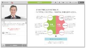 ウェブ会議システムV-CUBEセミナー