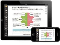 ウェブ会議システムV-CUBE基本機能 モバイル端末と連携